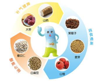 两岁宝宝积食怎么办?如何调理脾胃是关键!